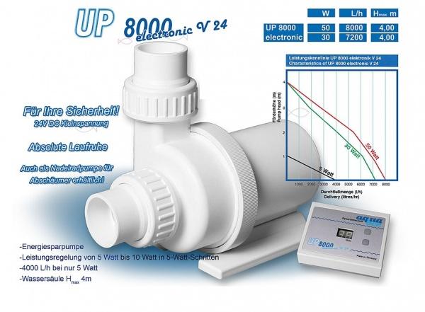 Aquabee UP 8000 elecronic V24